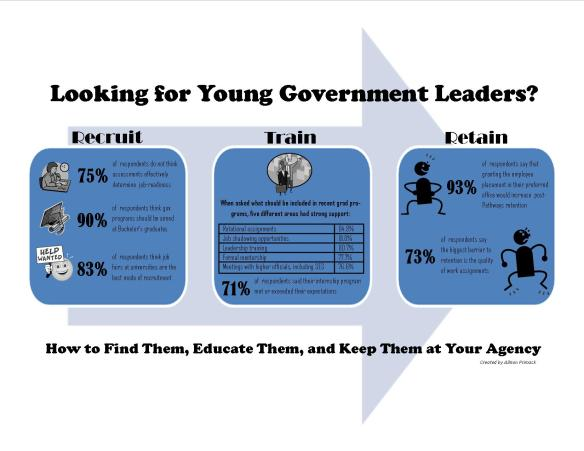 Finding, Educating, and Keeping Young Government Leaders