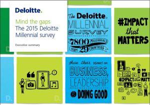 Deloitte Millennials Study