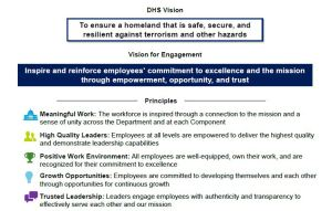 DHS Vision for Engagement