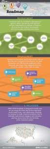 redi-infographic