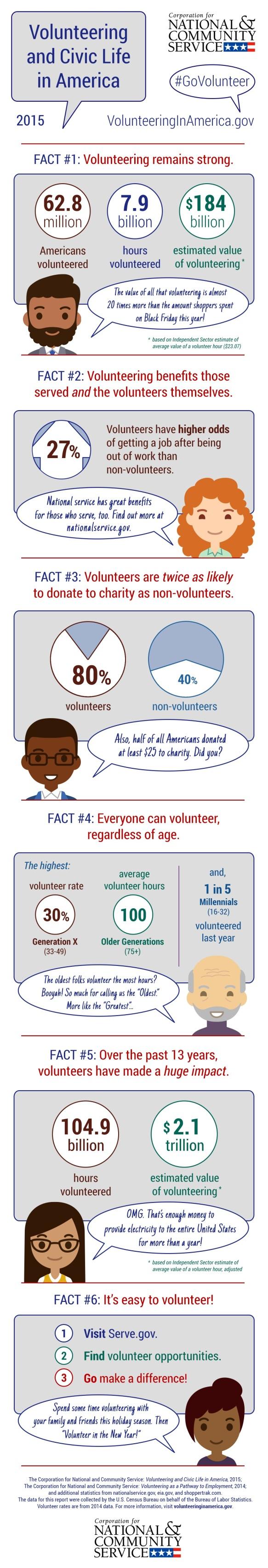 VCLA-infographic-2015.jpg